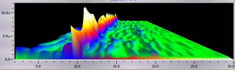 脳波計のデータ